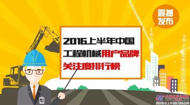"""三一重工连续8年蝉联""""中国工程机械用户品牌关注度""""榜首"""