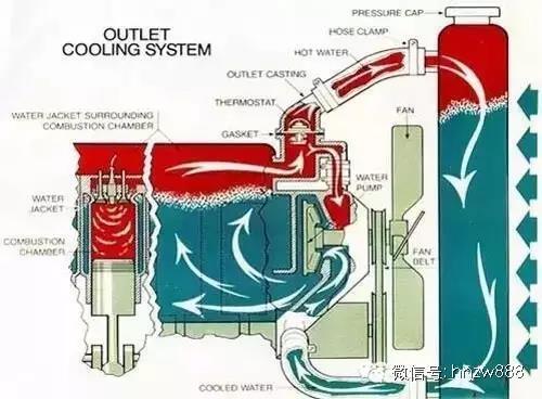 【深度分析】挖掘机发动机高温问题