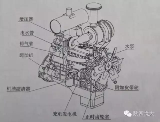 你不爱发动机,发动机就不爱你,讲解挖机发动机正确打开方式!
