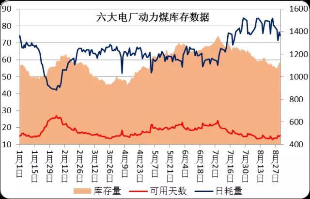 焦煤大幅提涨 现货市场看涨热情升温