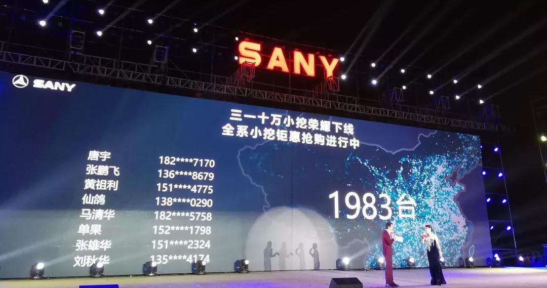 3分钟销售1983台 成交额突破6.8亿 三一小挖再创销售新纪录!