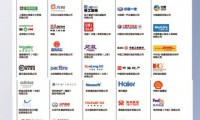 三一集团荣获中国最佳雇主百强