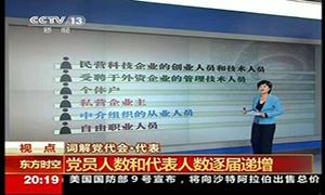 CCTV-13东方时空:党代表结构